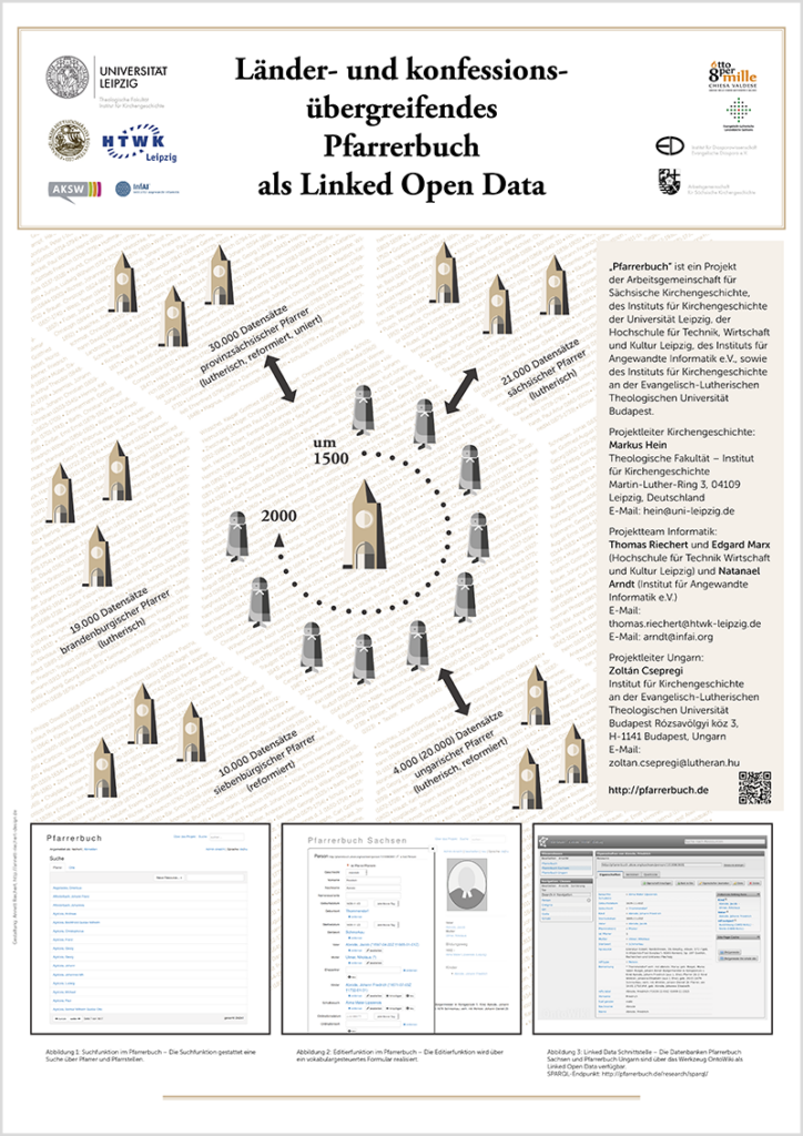 Poster_Pfarrerbuch Digital Humanities Leipzig 2017