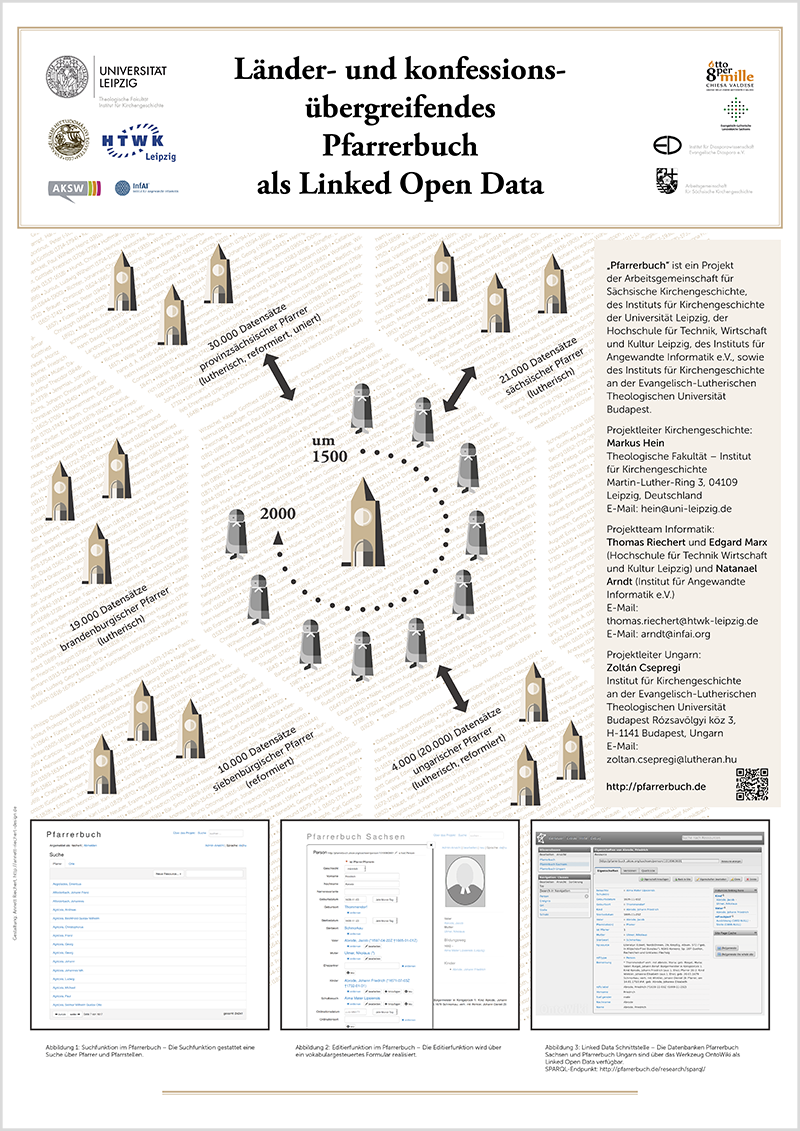 Poster_Pfarrerbuch Digital Humanities Leipzig 2017