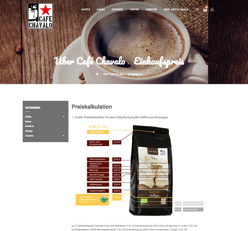 Cafe Chavalo Infografik 1 2019